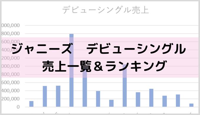 ジャニーズ デビューシングル 売上 一覧 ランキング